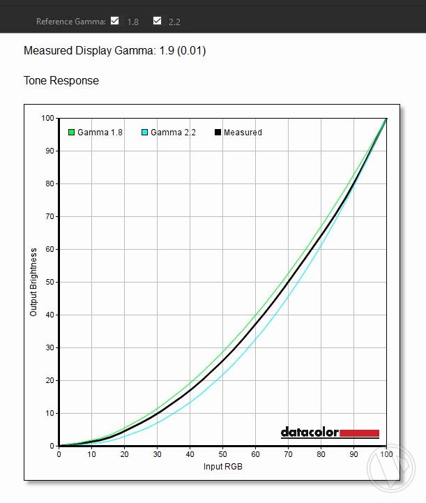 Dell UltraSharp U2417H - Nâng cấp đáng giá - 184462