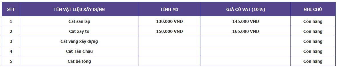VLXD Saigon CMC Thong tin bang gia cat xay dung tai quan Binh Thanh moi nhat