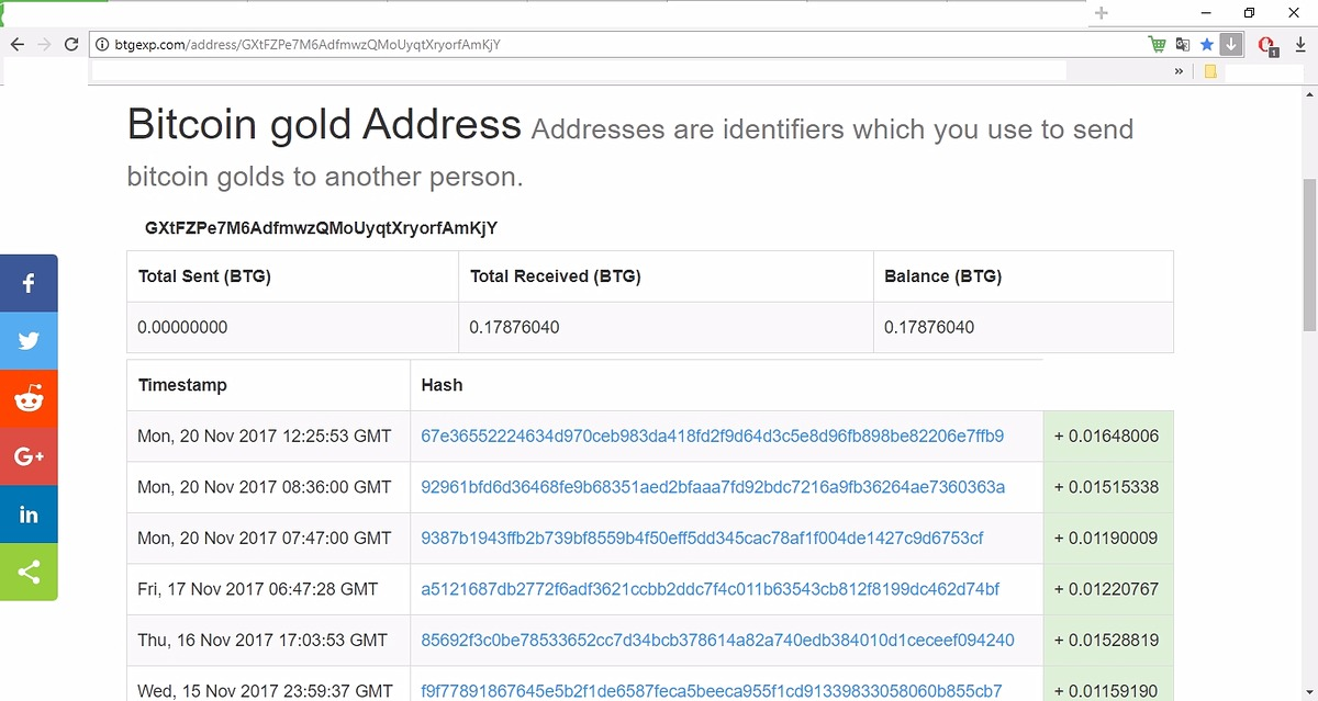 I do not understand about the payment of bitcoin gold btg system do anyone understand what is happening i think that btg is fully ico for scam i will stop mining it ccuart Gallery