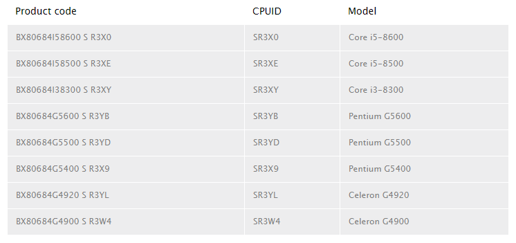 Một loạt mẫu CPU Coffee Lake mới chính thức được Intel công bố