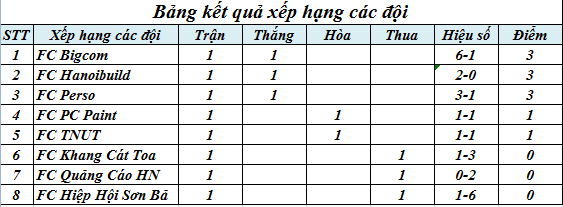 https://2.pik.vn/201916264591-f251-4a99-bc6c-8c4322426153.png